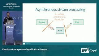 Reactive stream processing with Akka Streams - видеозапись доклада