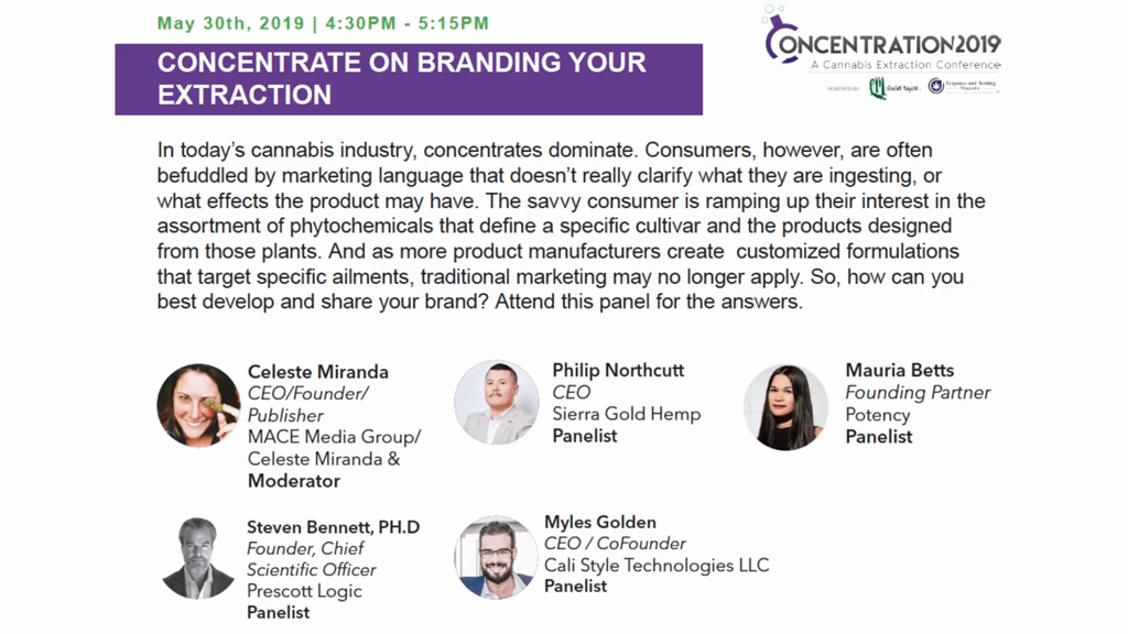 CONCENTRATE on Branding Your Extraction