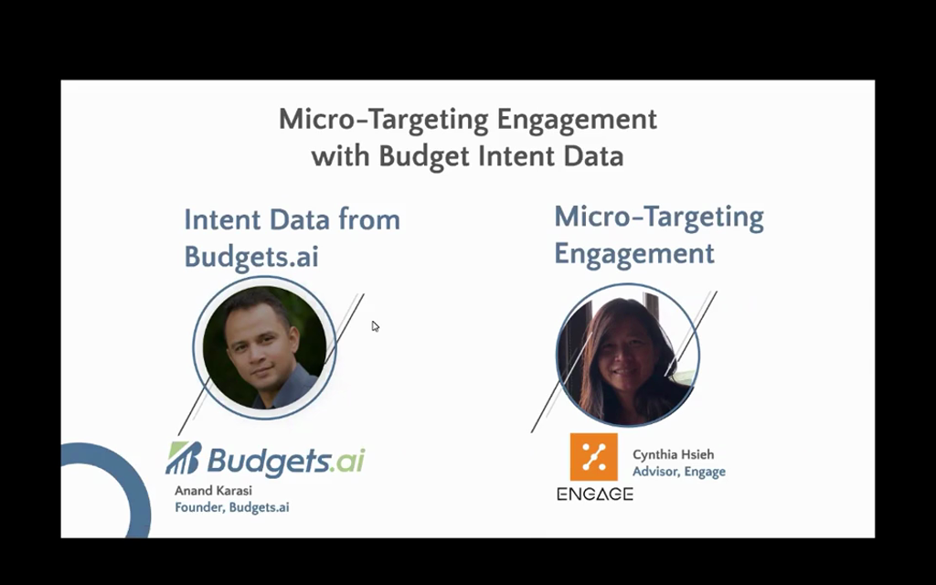 Micro-Targeting Engagement with Budget Intent Data